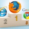 Pour l'histoire…   Il y a dix ans encore, l'utilisation d'internet se résumait en quasi un seul navigateur internet : Internet Explorer 6. Facile pour Microsoft, il était livré d'office avec Windows XP. En 2002,