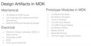 Phonebloks_MDK composition