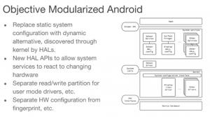 Phonebloks_Moduler Android