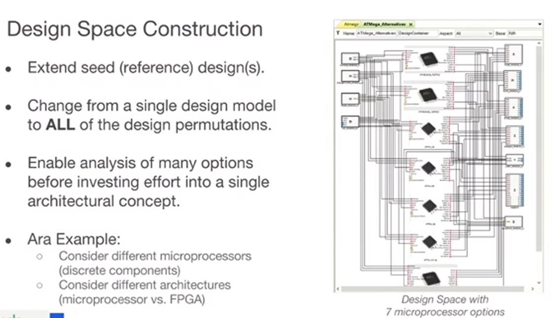 Phonebloks_construction design