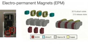 phonebloks_EPM Magnets electro permanent