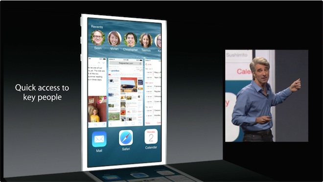 wwdc_contacts