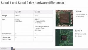 ARA project_comparatif hardware carte Spiral 1 Spiral 2