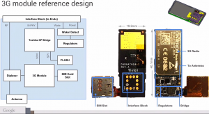 ARA project_interieur module 3G