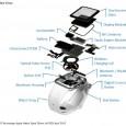 Selon une récente étude publiée par un cabinet d'expertise, l'Apple Watch aurait un coût de production, par unité, assez faible, de l'ordre d'environ 24 % de son prix de vente...