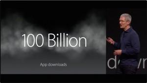 WWDC 2015_app store