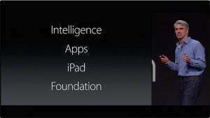 WWDC 2015_iOS9