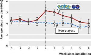 pokemon-go_enquete-nombre-pas-2016