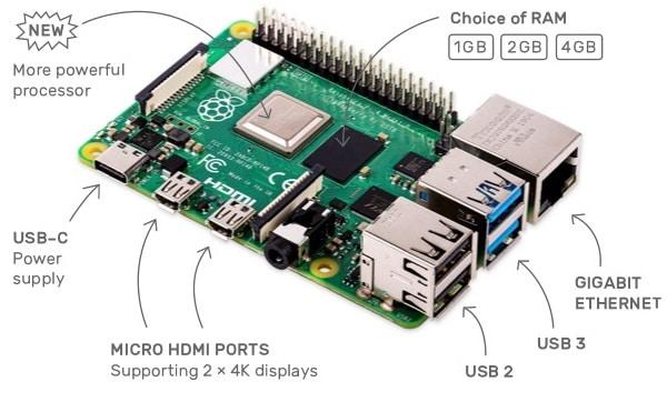 Raspberry Pi 4 B : un nouveau modèle embarquant une puce Cortex-A72 !