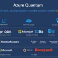 Microsoft développe la collecte et l'analyse de la donnée à la plus petite échelle possible...