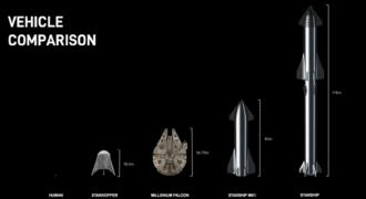 """[Insolite] """"Un jour nous vous enverrons dans l'Espace via Starship"""" : l'incroyable pari de Philippe Croizon qui interpelle Elon Musk sur Twitter !"""