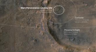 [Le récap' !]18 Février 2021 : en attendant la mise en atterrissage, la NASA exposera les étapes le 27 Janvier 2021, dès 22 h 30 ! (heure française…)
